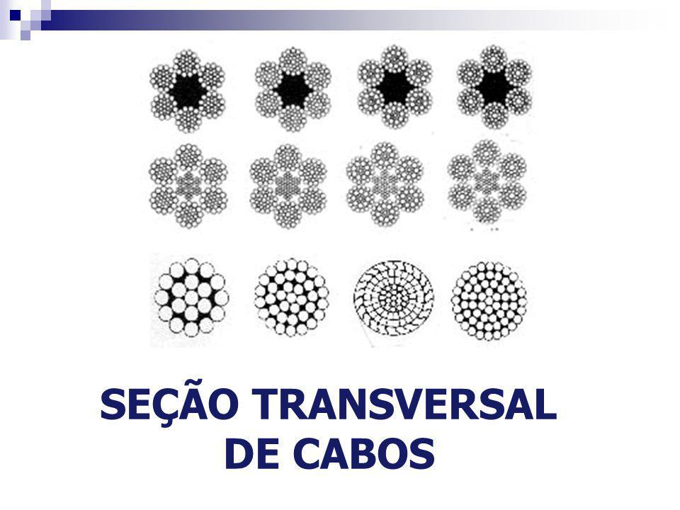 SEÇÃO TRANSVERSAL DE CABOS