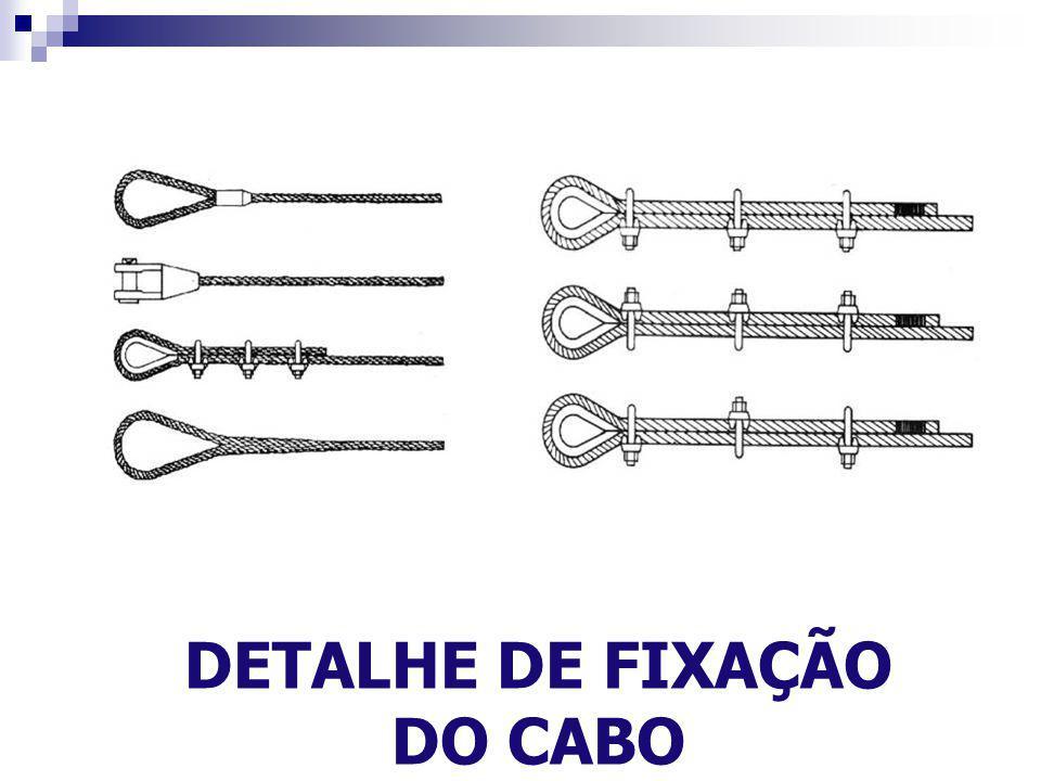 DETALHE DE FIXAÇÃO DO CABO
