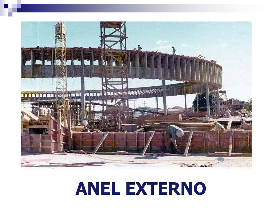 ANEL EXTERNO