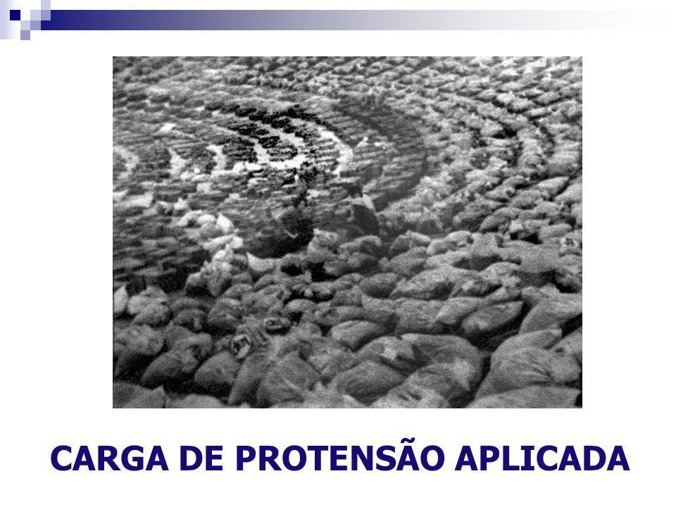 CARGA DE PROTENSÃO APLICADA