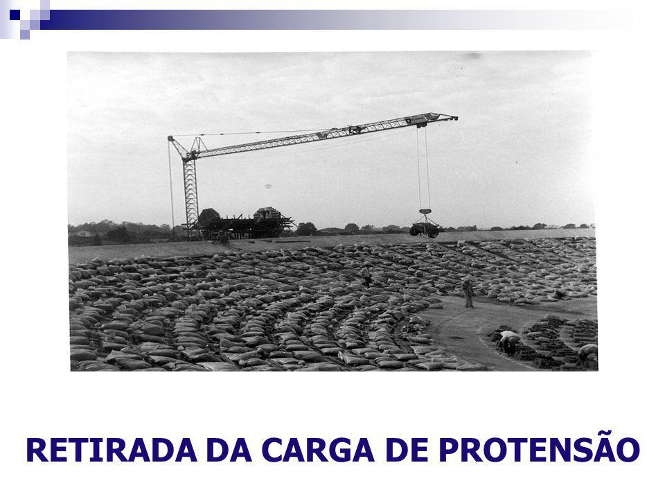RETIRADA DA CARGA DE PROTENSÃO