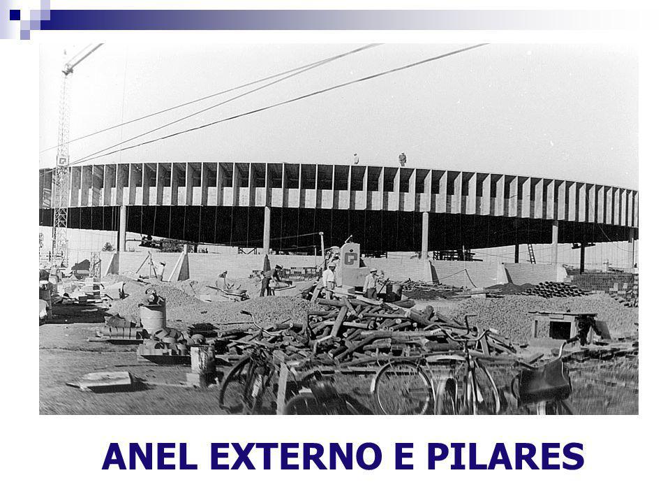 ANEL EXTERNO E PILARES