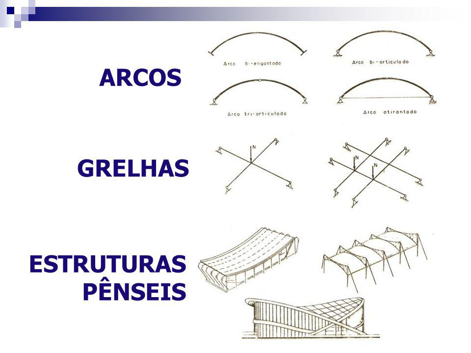 ARCOS GRELHAS ESTRUTURAS PÊNSEIS