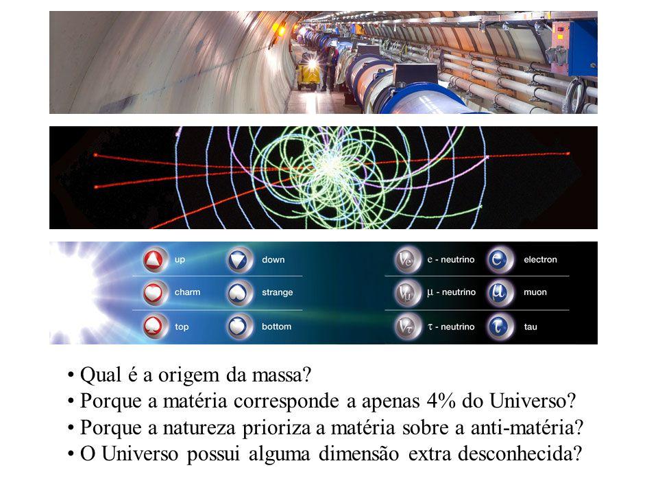 Qual é a origem da massa Porque a matéria corresponde a apenas 4% do Universo Porque a natureza prioriza a matéria sobre a anti-matéria