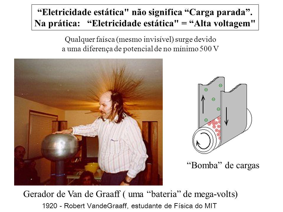 Eletricidade estática não significa Carga parada .
