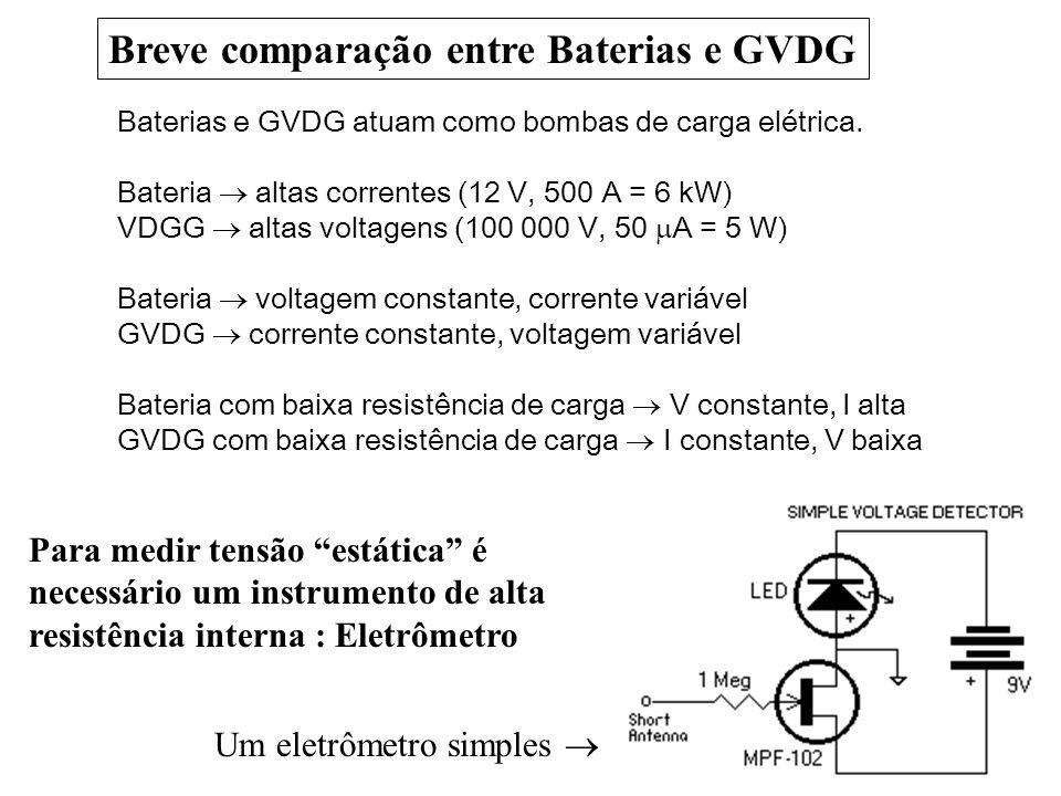 Breve comparação entre Baterias e GVDG