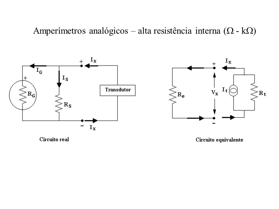 Amperímetros analógicos – alta resistência interna ( - k)
