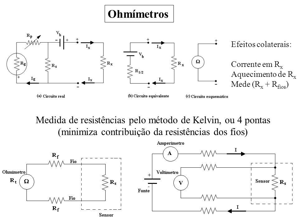 Ohmímetros Medida de resistências pelo método de Kelvin, ou 4 pontas