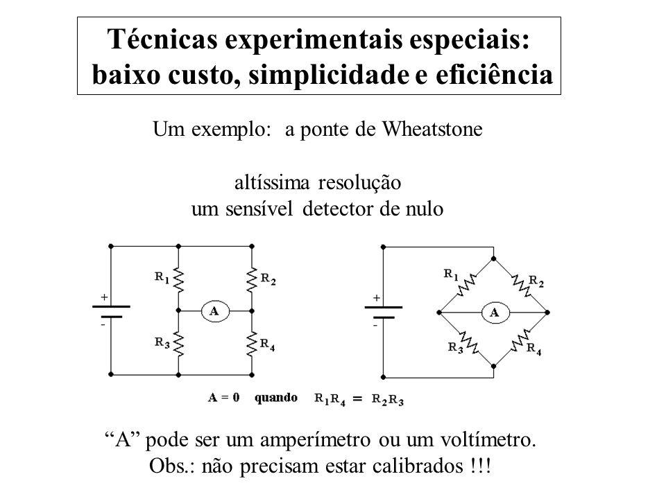 Técnicas experimentais especiais: