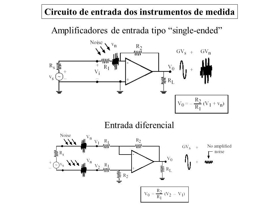 Circuito de entrada dos instrumentos de medida