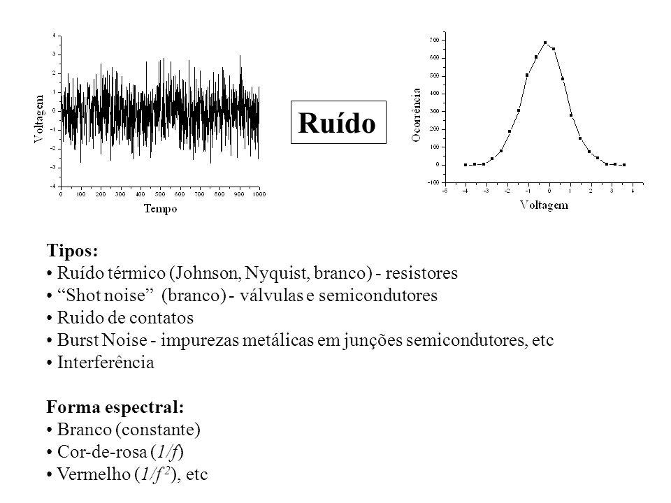 Ruído Tipos: Ruído térmico (Johnson, Nyquist, branco) - resistores