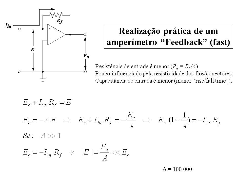 Realização prática de um amperímetro Feedback (fast)