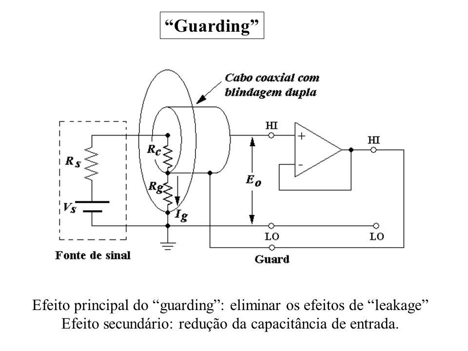 Guarding Efeito principal do guarding : eliminar os efeitos de leakage Efeito secundário: redução da capacitância de entrada.