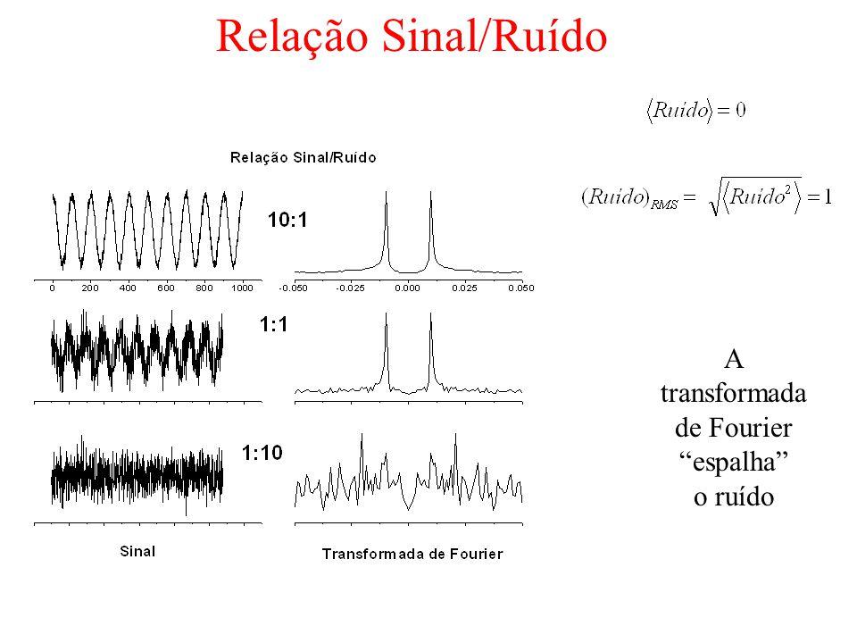 Relação Sinal/Ruído A transformada de Fourier espalha o ruído