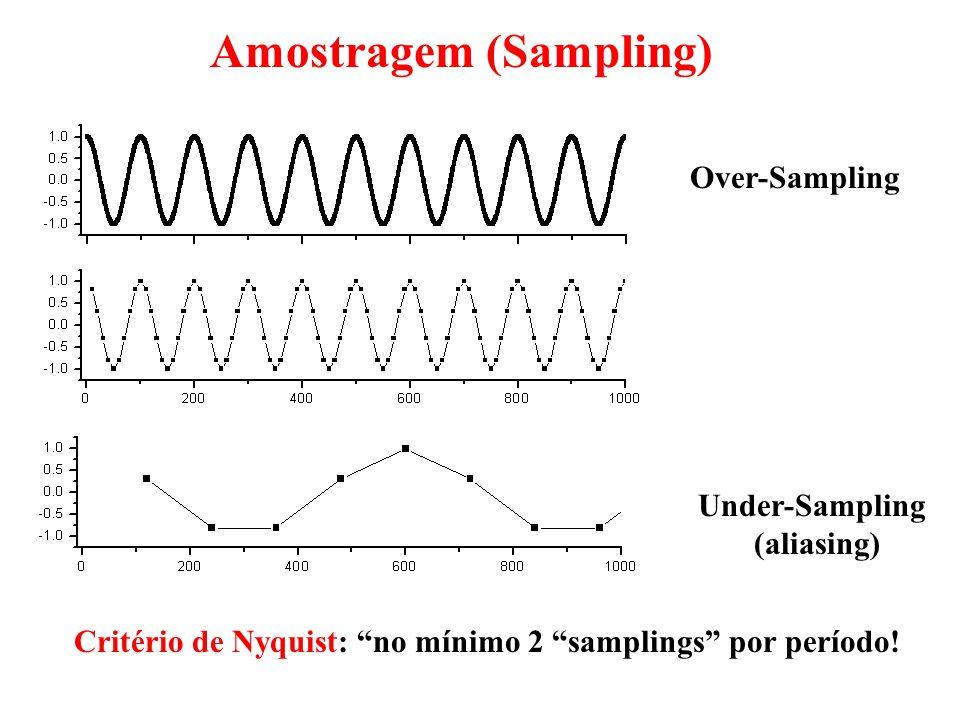Amostragem (Sampling)