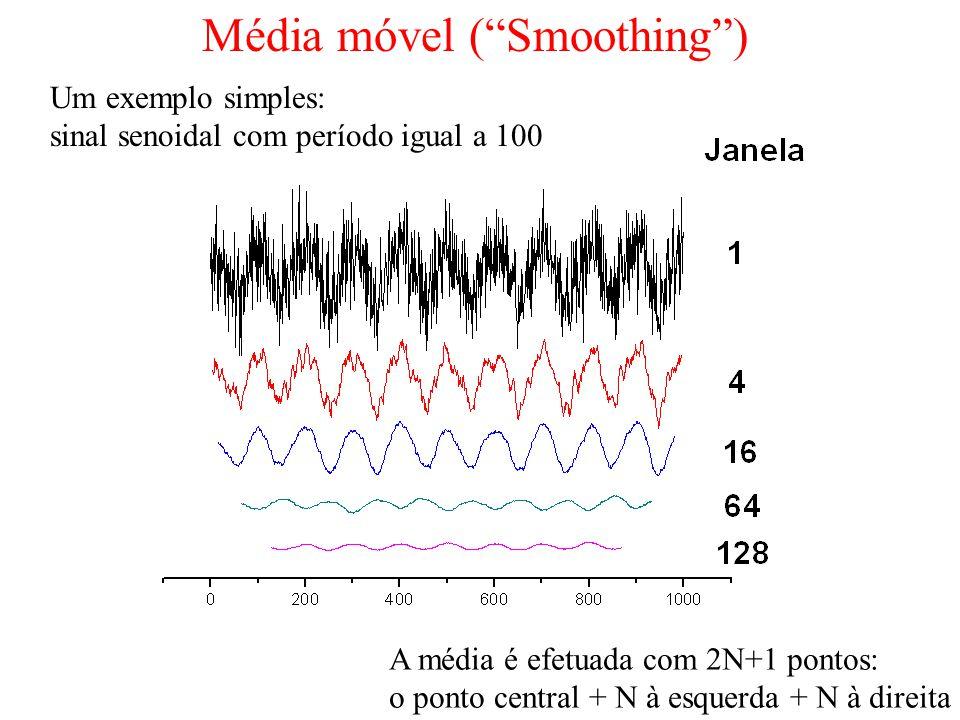 Média móvel ( Smoothing )