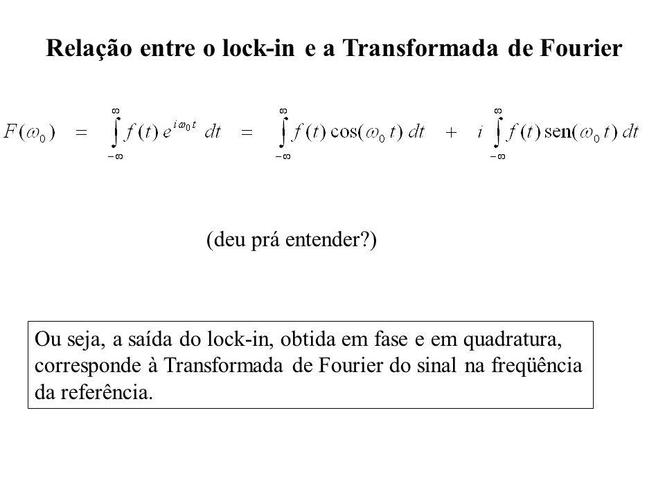Relação entre o lock-in e a Transformada de Fourier