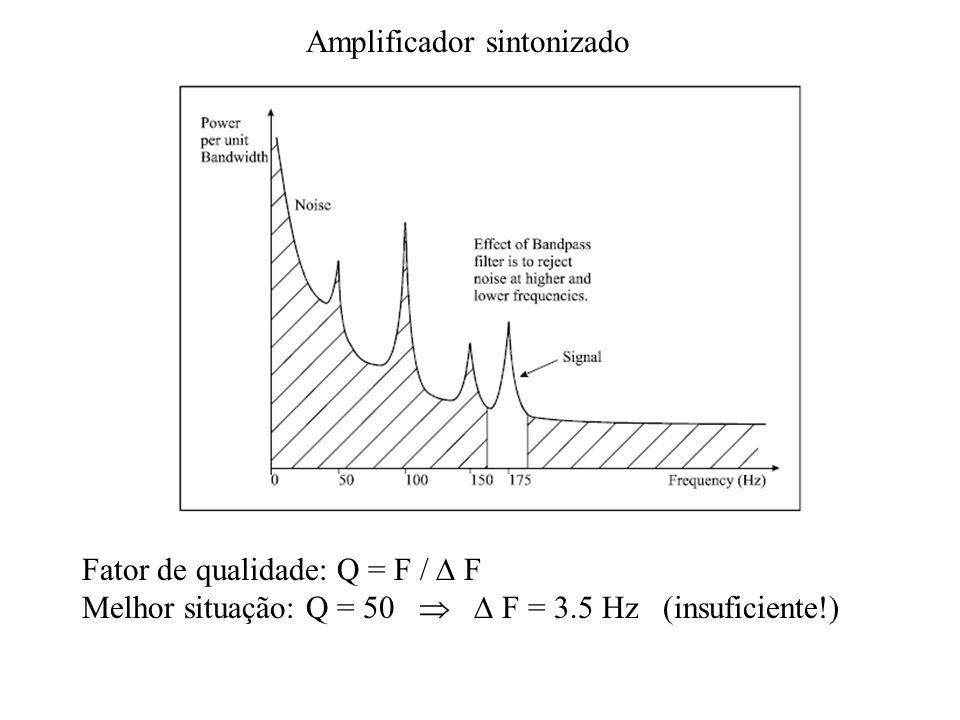 Amplificador sintonizado