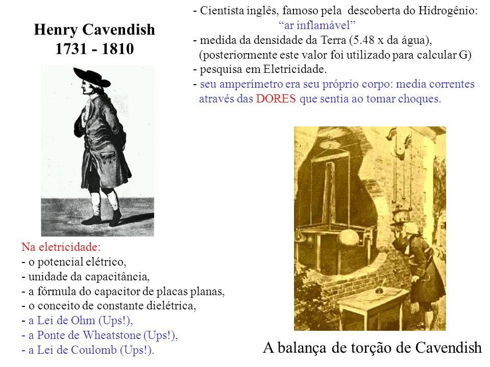 A balança de torção de Cavendish