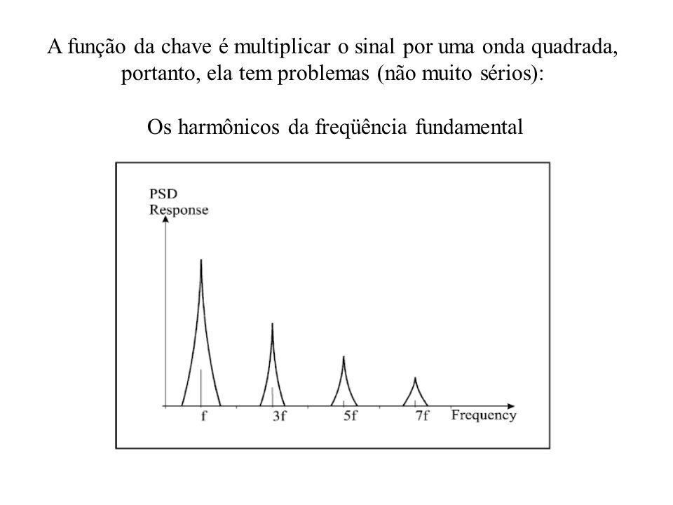 A função da chave é multiplicar o sinal por uma onda quadrada,