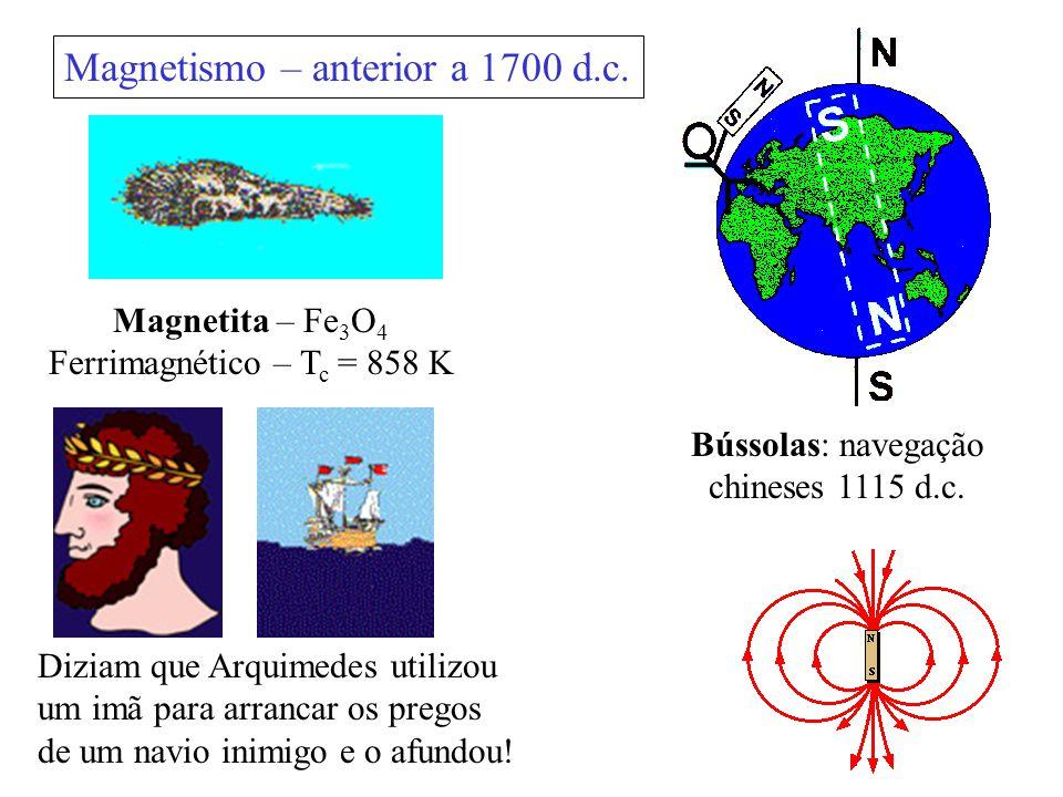 Bússolas: navegação chineses 1115 d.c.