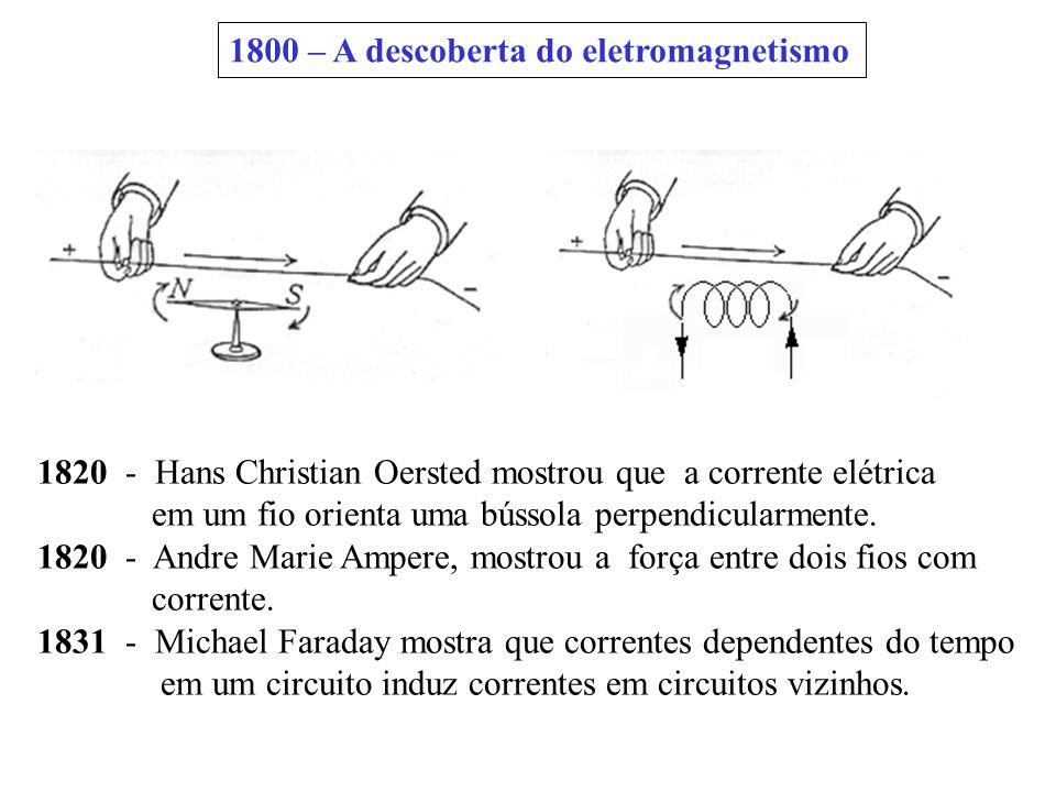 1800 – A descoberta do eletromagnetismo