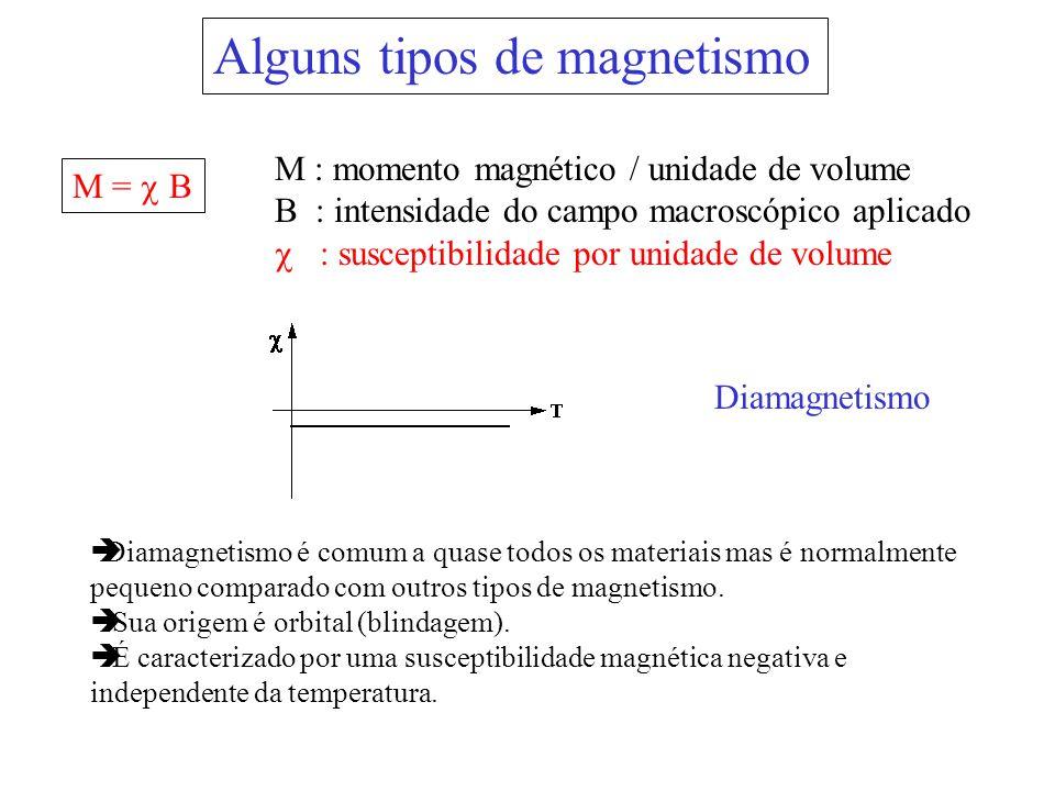 Alguns tipos de magnetismo