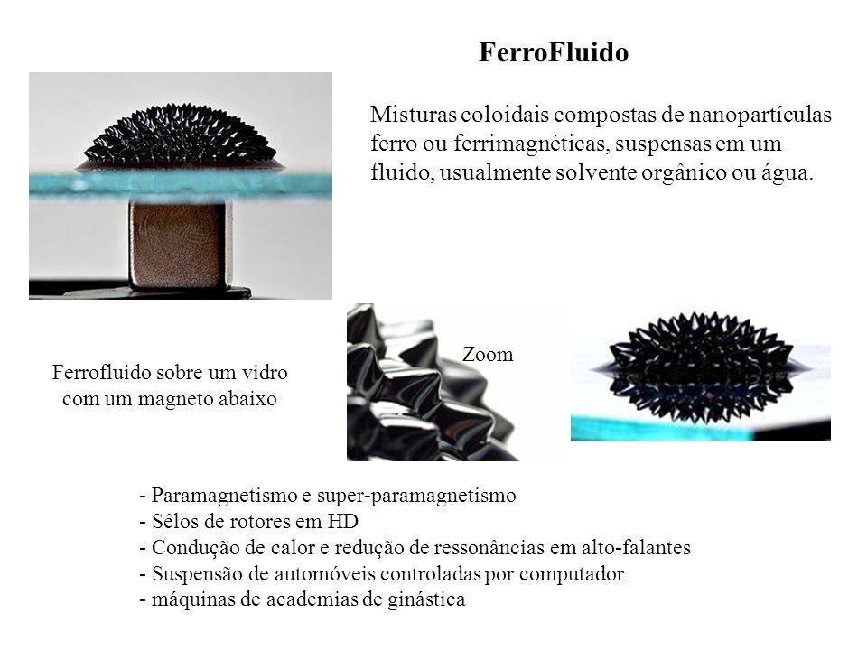 Ferrofluido sobre um vidro