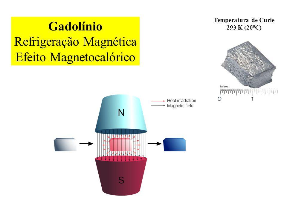Refrigeração Magnética Efeito Magnetocalórico