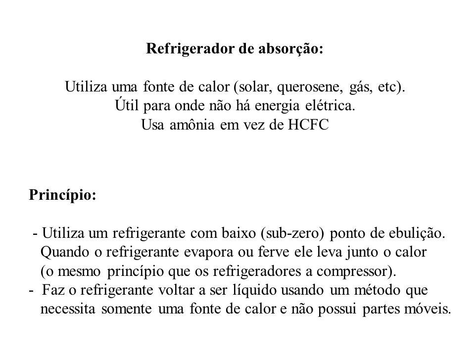 Refrigerador de absorção: