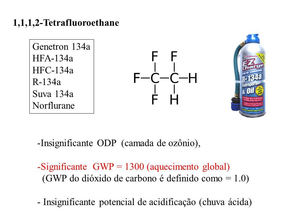 1,1,1,2-Tetrafluoroethane Genetron 134a HFA-134a HFC-134a R-134a Suva 134a Norflurane. Insignificante ODP (camada de ozônio),