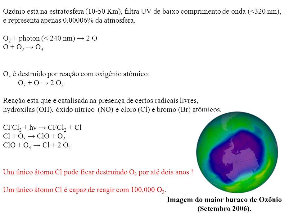 Imagem do maior buraco de Ozônio