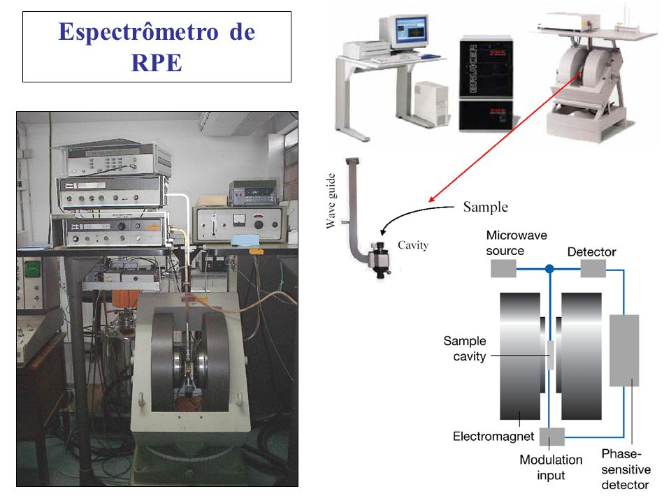 Espectrômetro de RPE