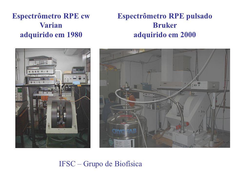 Espectrômetro RPE pulsado
