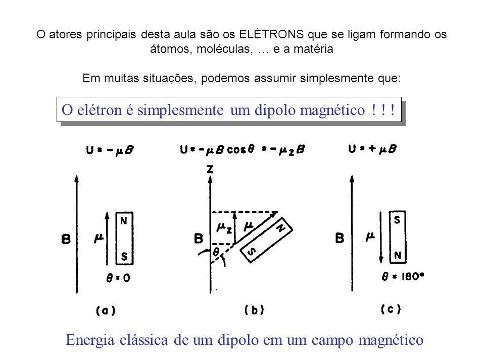 O elétron é simplesmente um dipolo magnético ! ! !