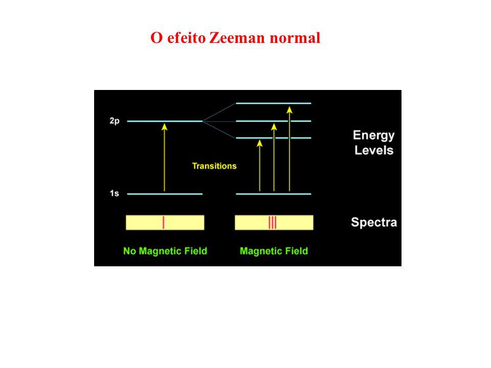 O efeito Zeeman normal