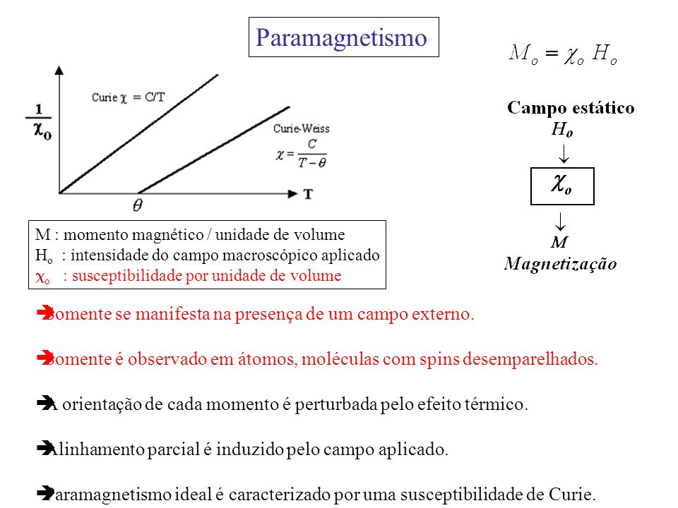 Paramagnetismo Somente se manifesta na presença de um campo externo.