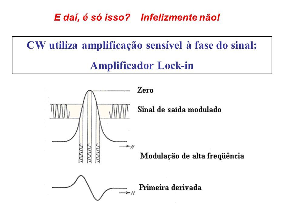 CW utiliza amplificação sensível à fase do sinal: