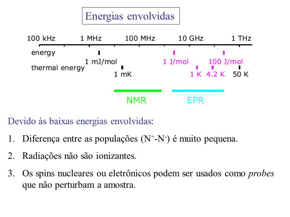Energias envolvidas Devido às baixas energias envolvidas: