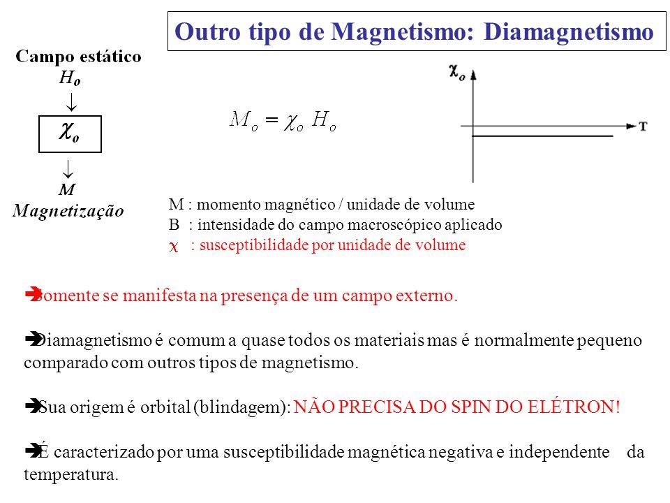 Outro tipo de Magnetismo: Diamagnetismo
