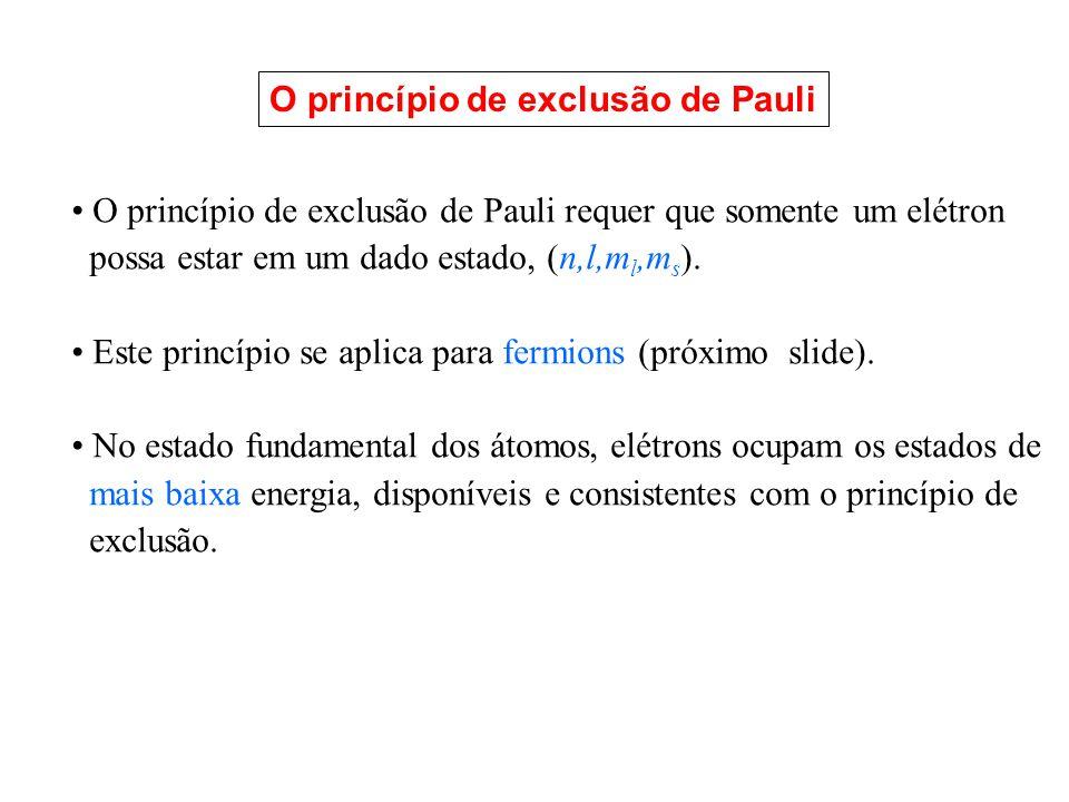 O princípio de exclusão de Pauli