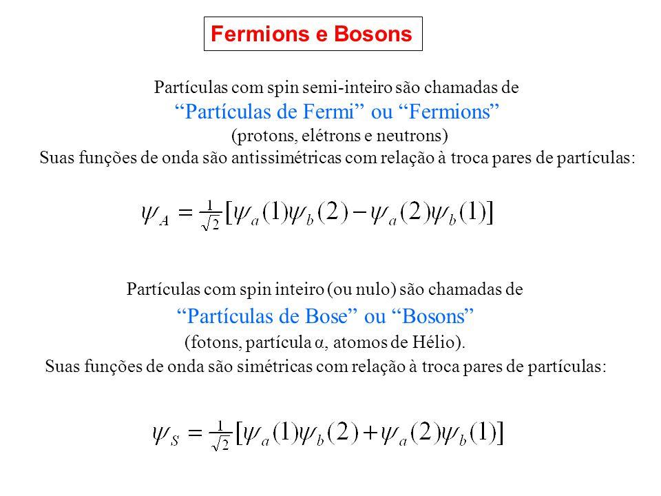 Partículas de Fermi ou Fermions