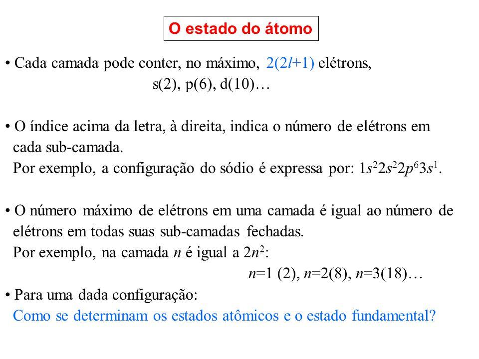 O estado do átomo Cada camada pode conter, no máximo, 2(2l+1) elétrons, s(2), p(6), d(10)…