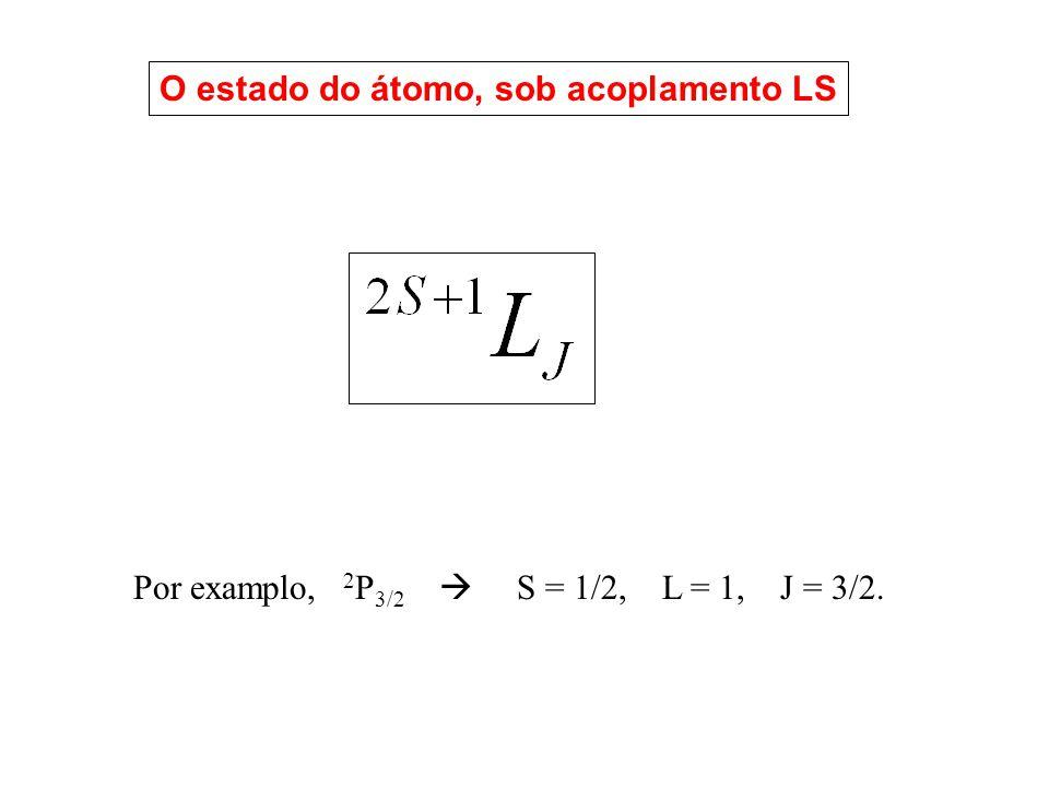 O estado do átomo, sob acoplamento LS