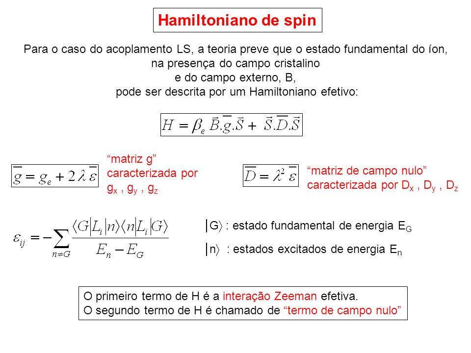 Hamiltoniano de spin Para o caso do acoplamento LS, a teoria preve que o estado fundamental do íon,