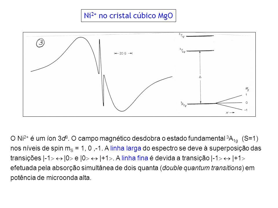Ni2+ no cristal cúbico MgO