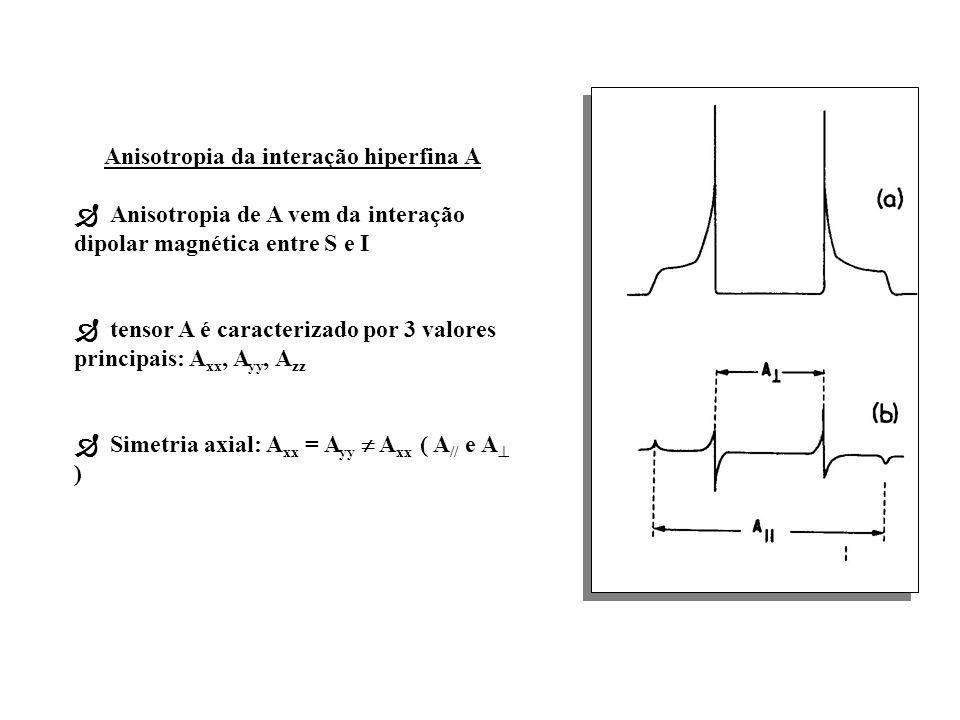 Anisotropia da interação hiperfina A
