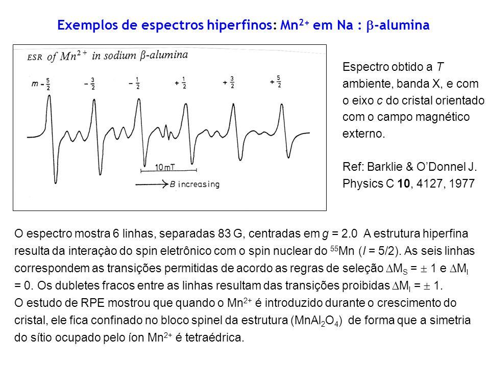 Exemplos de espectros hiperfinos: Mn2+ em Na : -alumina