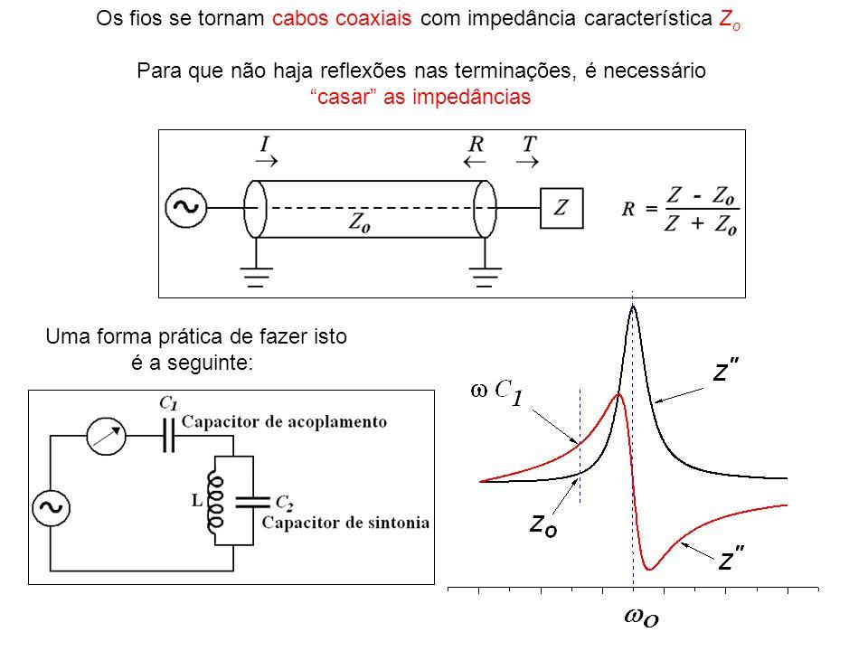 Os fios se tornam cabos coaxiais com impedância característica Zo