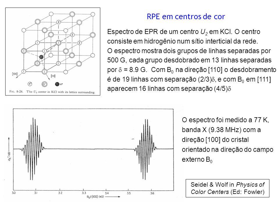 RPE em centros de cor Espectro de EPR de um centro U2 em KCl. O centro consiste em hidrogênio num sítio interticial da rede.